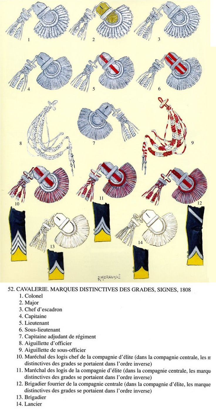 Colorful Schnittmuster Grading Ensign - Decke Stricken Muster ...