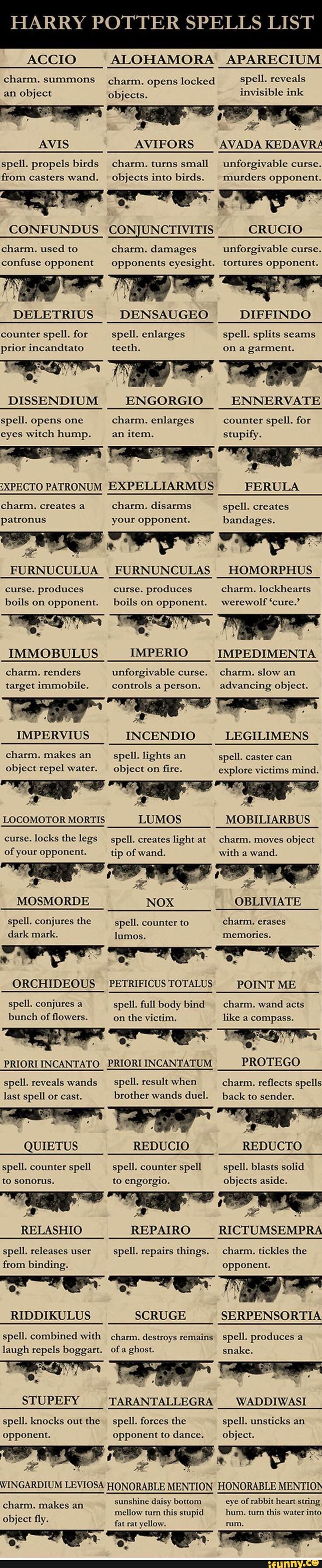 Shocking image for harry potter spells list printable