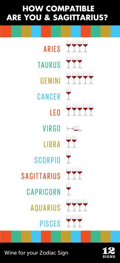 Is a sagittarius compatible with a sagittarius
