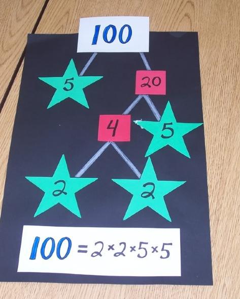 Best 30 Math- Prime and Composite ideas on Pinterest | Teaching math ...