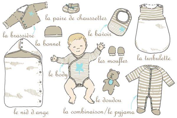 La Valise de Maternité | Mums In Paris - idées et bons plans - mamans, enfants, bébés