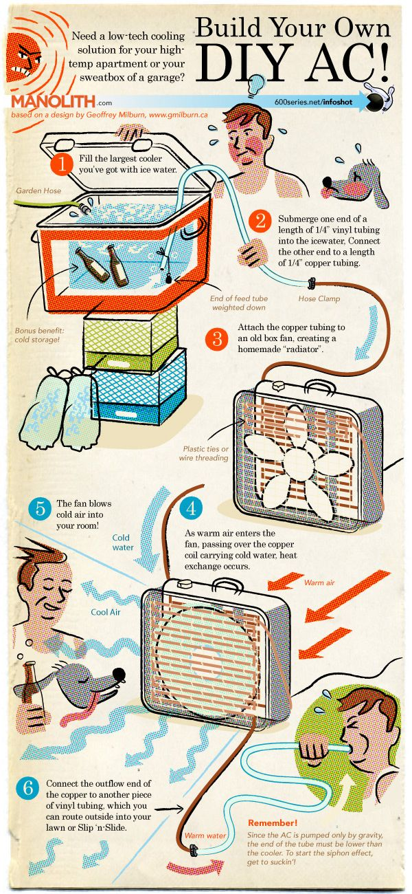 Build Your Own Air Conditioning- this made me giggle..... And slip my shoes on for a quick run to Lowe's... Lol