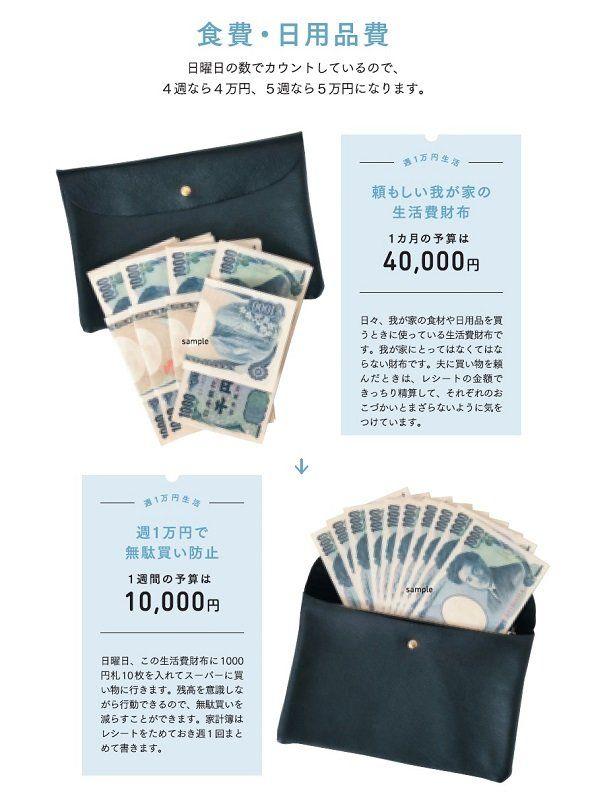 貯めグセ がつくシンプルな家計管理で年間350万円を貯金 忙しいママも続けられる簡単家計簿 画像4 6 レタスクラブ 2020 家計簿 家計 家計管理