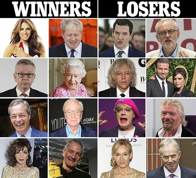 From Liz Hurley to Eddie Izzard, the winners and losers of EU referendum, by Richard Kay