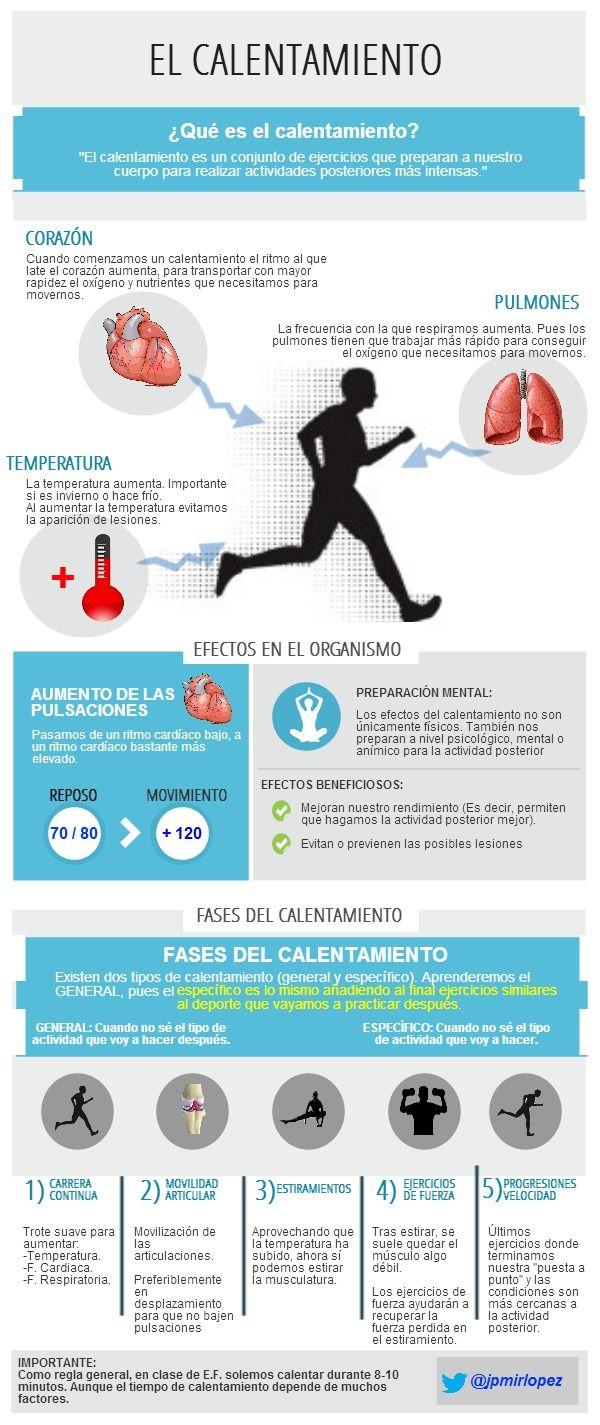 EL CALENTAMIENTO | @Piktochart #infographics