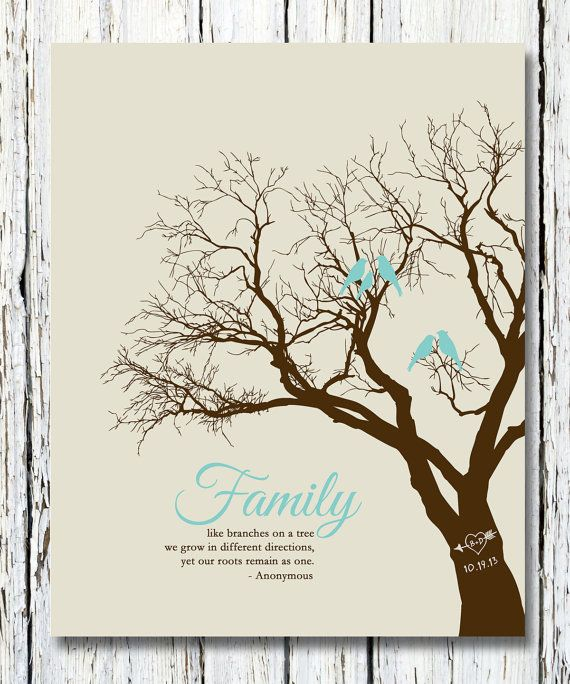 Gift for GRANDPARENTS - Christmas Gift - Family Tree with grandkids birds and names - Grandma & Grandpa gift 8 x 10 poster print