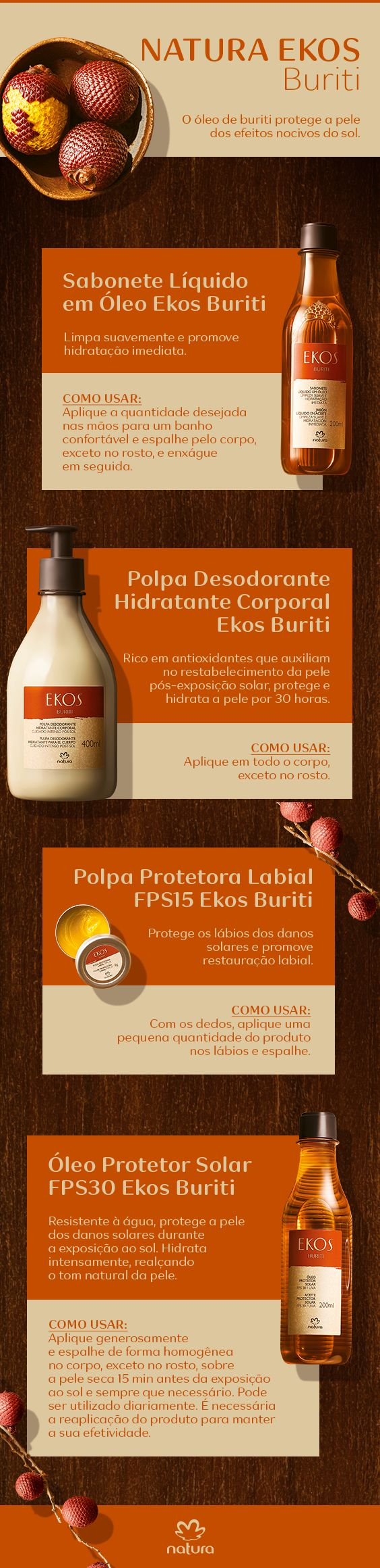 O óleo de buriti, rico em betacaroteno, protege a pele dos efeitos nocivos do sol.