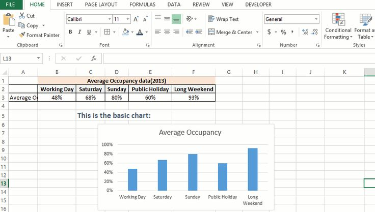 Selecting & applying  excel's default chart styles