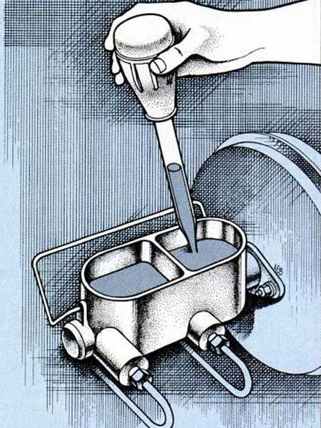 When replacing brake fluid, it's necessary to flush out the system. Don't do that by reusing the old muddy brown fluid in the reservoir, we said in November 1992. Use a turkey baster to siphon the excess fluid from the reservoir, then add a little clean fluid to flush out the reservoir. And don't use that baster on poultry ever again.