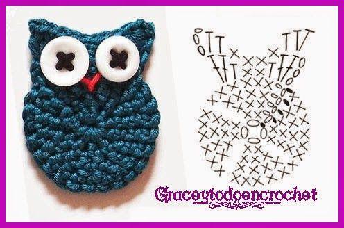 Cute owls on diagrams... Lindos búhos en diagramas!