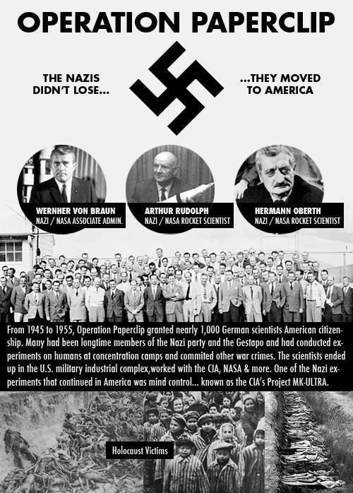 a debate about the nazi ethics from german scientists point of view Article the ethics of using data from nazi medical again there is no debate that ww2 is from the moral point of view, we can not exclude the nazi.