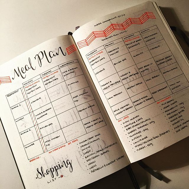So this is my first week using the #bulletjournal system and loving it! Have found that having my #90daysssplan meal plan in my #journal has been really useful! It used to be on a piece of paper floating around the kitchen and now it's much easier to refer to when I need it! Will have a meal plan spread at the start of each week before my #daily entries.  Made the red on this spread brighter than my other spreads as easy to pick out. Might tab them when the journal fills up but don't need to…