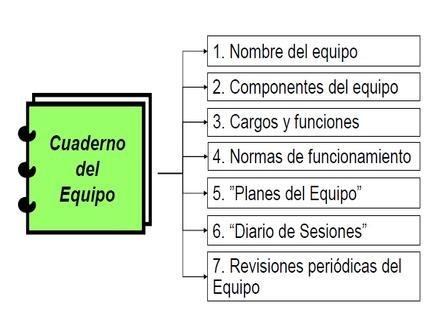 El diari de l ´equip com a eina per fer el TRACTAMENT DE LA INFORMACIÓ. Núria Altimires. Escola Lledoner, Granollers.