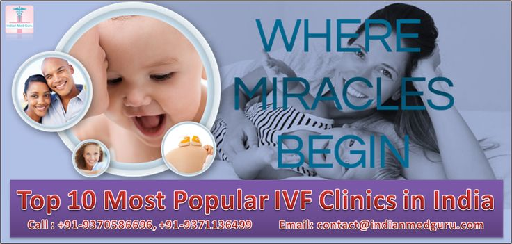 List of top 10 Most Popular IVF Clinics in India