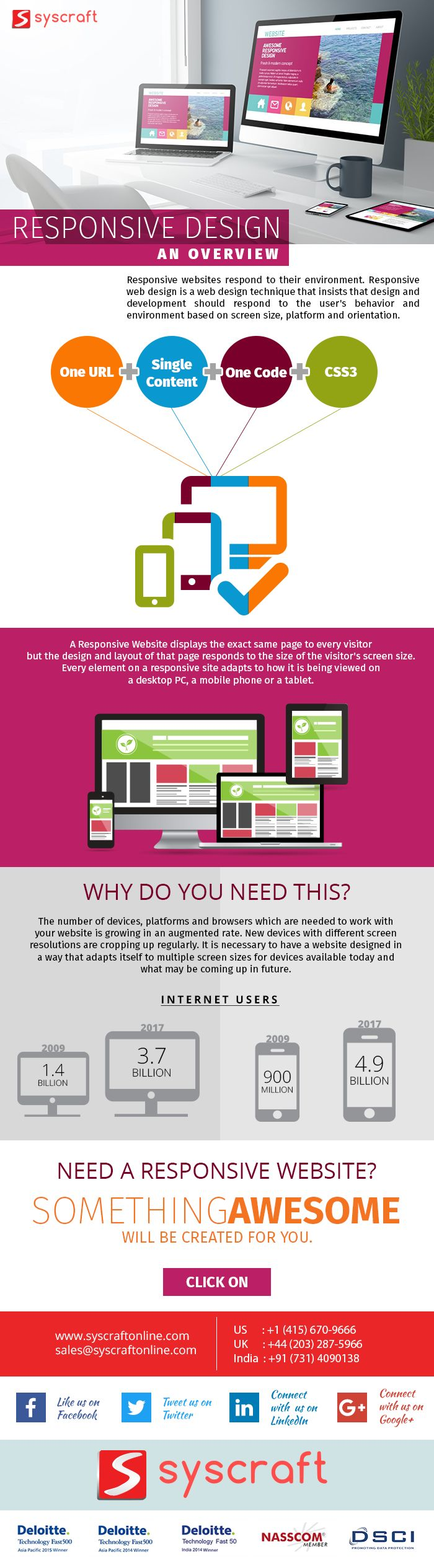 The number of devices, platforms and browsers which are needed to work with your website is growing in an augmented rate. New devices with different screen resolutions are cropping up regularly. It's important to have a RESPONSIVE DESIGN for your business! Get your hands on best services for lasting business solutions.  #website #ResponsiveDesign  #ResponsiveWebsite  #MobileDevelopment #WebsiteDevelopment  #ITCompany  #ITCompany