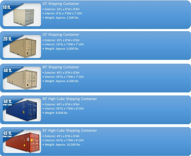 Best 20 shipping container sizes ideas on pinterest for Shipping container sizes for homes