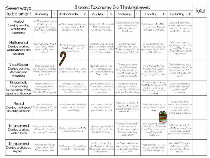 8 best multiple intelligence activities images on pinterest teaching ideas bloom 39 s taxonomy. Black Bedroom Furniture Sets. Home Design Ideas