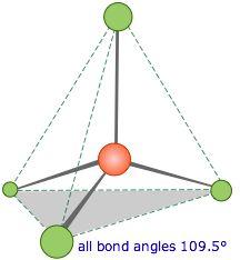 Tetrahedral Bonding