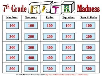 7th Grade Math Madness Game! Interactive Power Point Presentation: