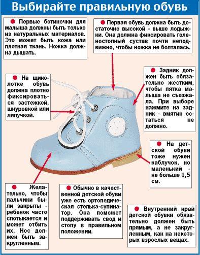 Как выбрать обувь ребенку | moybeby.ru