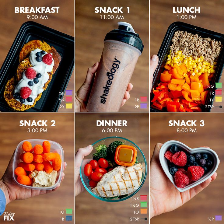 Quick and Simple 21 Day Fix Meal Prep for the 1,500 - 1,799 Calorie Level / Breakfast: Pumpkin Protein Pancakes topped with 3 oz. lowfat Greek yogurt and 1/2 cup fresh betties(½ purple, ½ red, 2 yellows) Snack 1: Chocolate Shakeology blended with water, ice, and 1 large banana (2 purple, 1 red) Lunch: ¾ cup seasoned ground turkey with ¾ cup red bell peppers, ¾ cup orange bell peppers, and ½ cup corn (1 red, 1 ½ green, 1 yellow, 2 tsp ) Snack 2: ¼ cup hummus with 1 cup baby carrots (1 green…