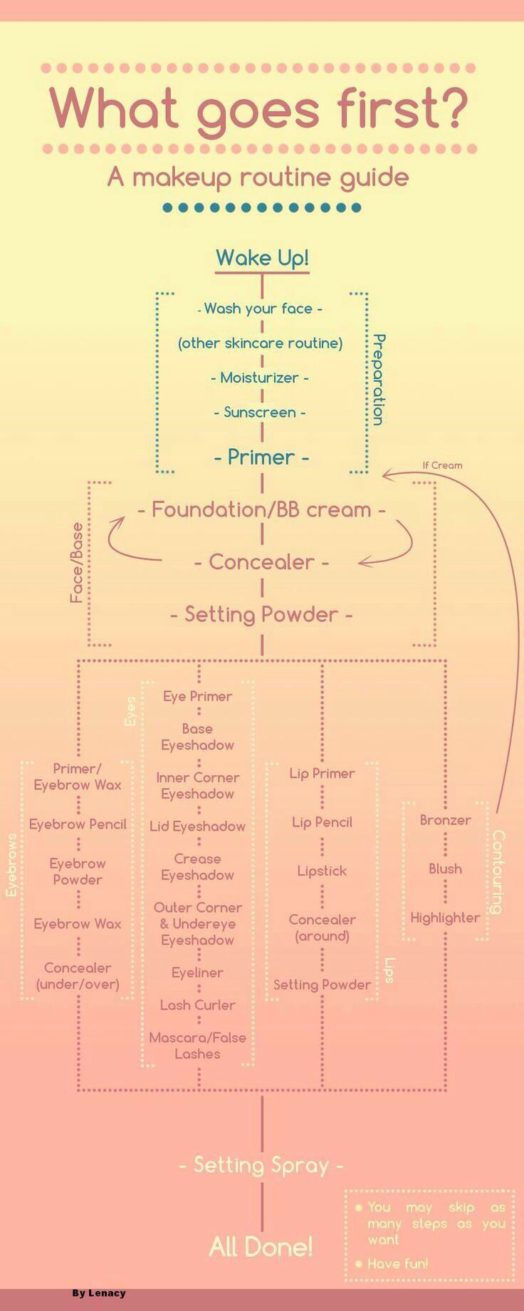 Makeup routine guide