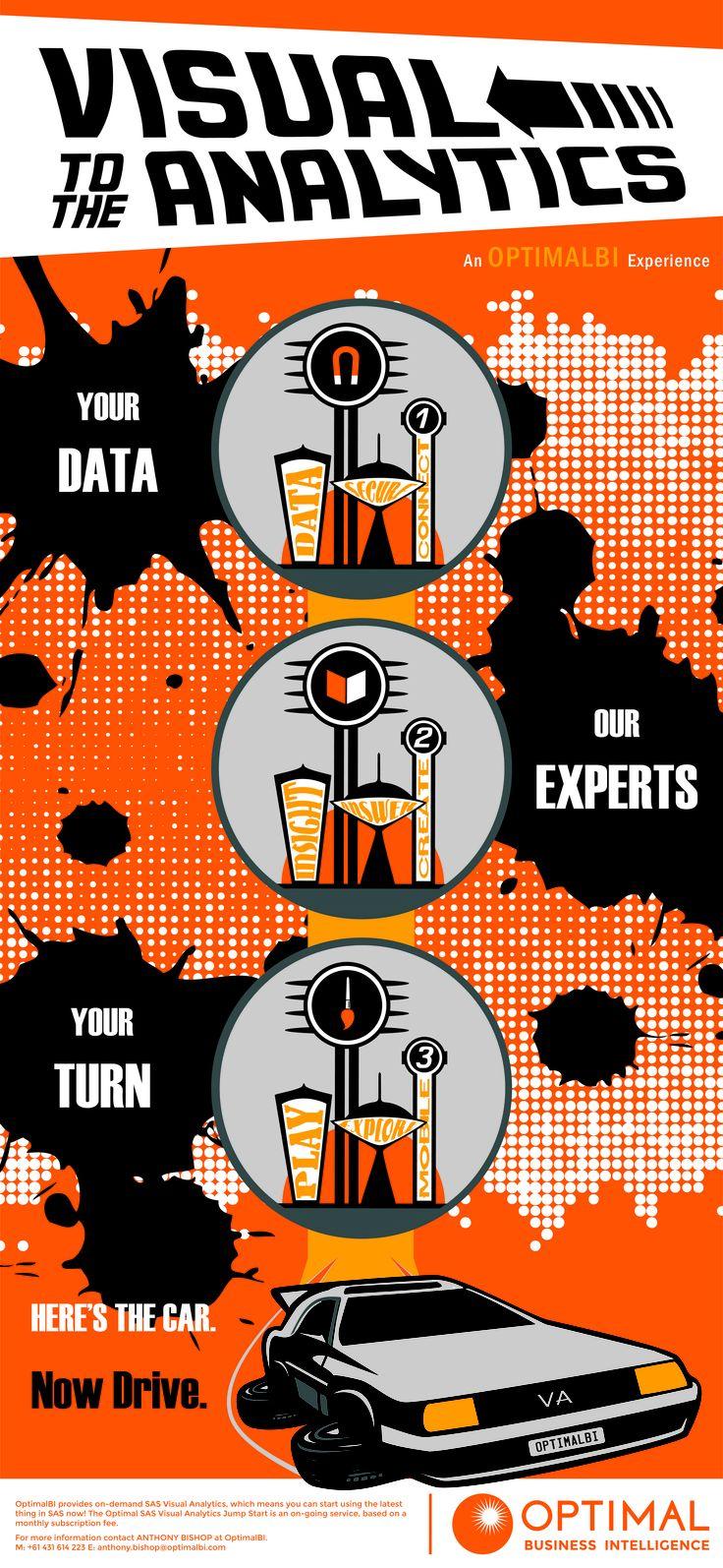 OptimalBI's Jumpstart Visual Analytics Service #infographic