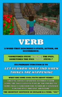 "These nine beautiful 11x17"" posters featuring parts of speech are inspired by the world of Minecraft. Think about how engaging (and hilarious) your students will find traditional grammar presented in the world of Steve. The posters cover the traditional eight parts of speech (noun, pronoun, verb, adjective, adverb, preposition, conjunction, interjection) as well as the humble article!"