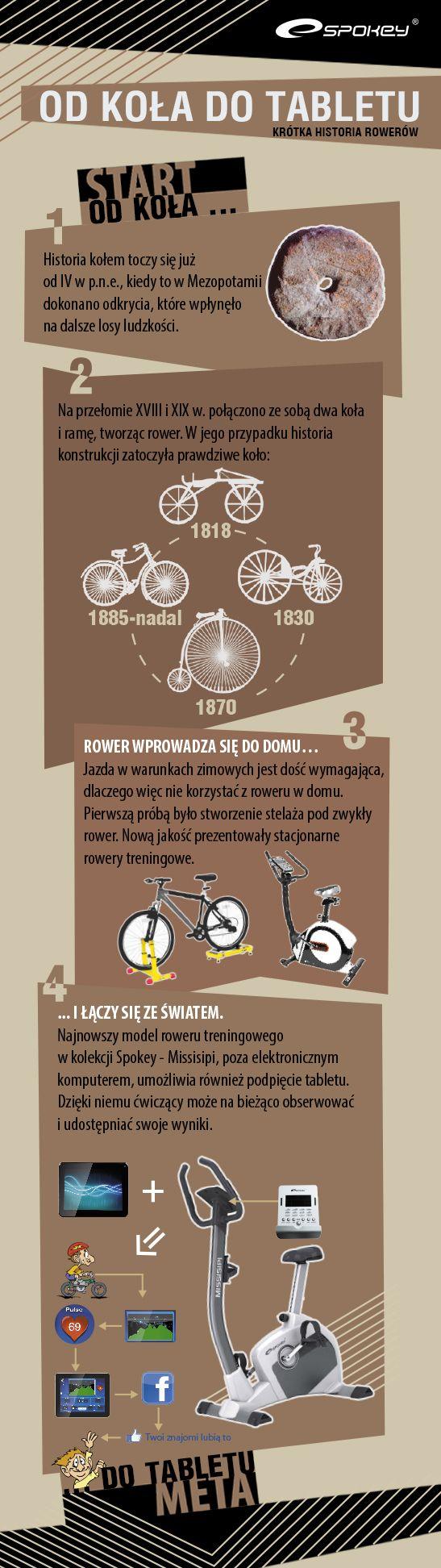 Missisipi i Missouri - rowerek i trenażer, które współpracują z tabletem i dostarczają ciekawych wrażeń ... przecież ćwiczenia wcale nie muszę być nudne!