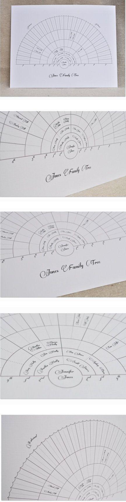 CUSTOMIZED Family Tree Illustration, Fan Family Tree Chart. Generational Chart, Vintage Family Tree, Geneology Chart. $45.00, via Etsy.