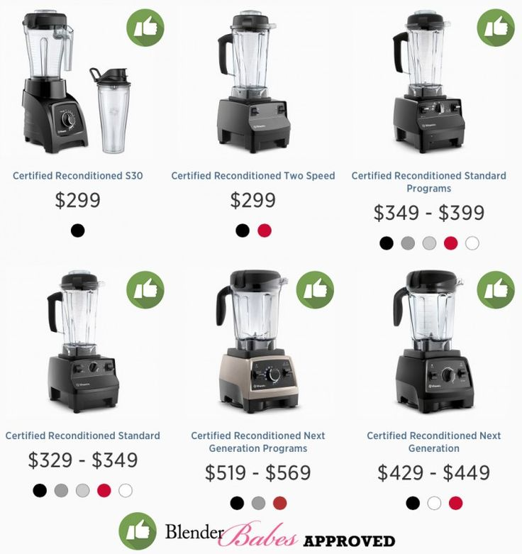 How to SAVE BIG! The Cheapest Deals on Refurbished Vitamix & Blendtec Blenders