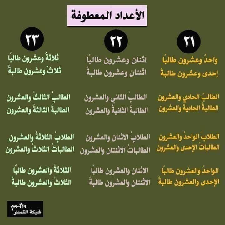 Pin By فلسطينية ولي الفخر On لغتي يا لغة الامجاد Boarding Pass