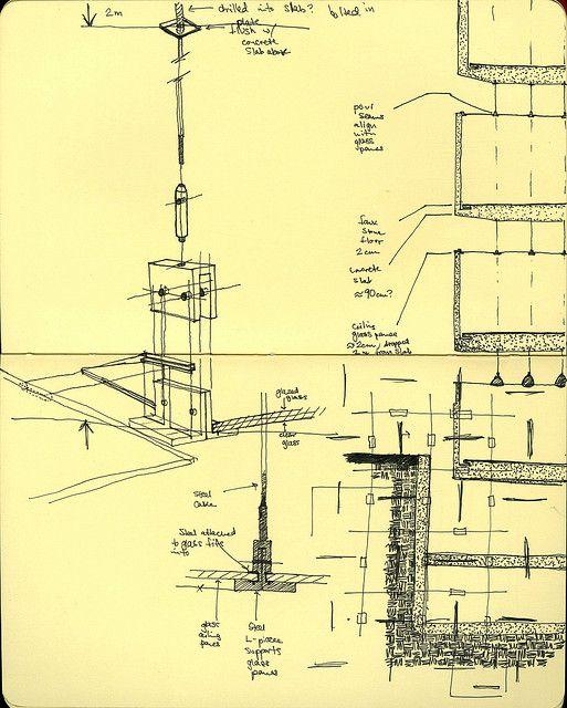 Sketch of Kunsthaus Bregenz by Peter Zumthor (by dneer, via Flickr)