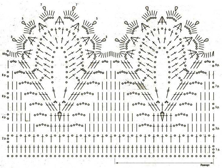 Biquinhos de crochê com gráficos de bicos de crochê para guarnecer toalhas de banho, de mesa, guardanapo, cortina, tapete, colcha, presente, venda modelos