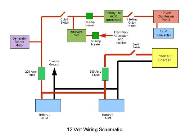 rv 12v wiring diagram 21 wiring diagram images wiring 12v wiring basics  wiring 12v vr6 | wire, roadtrek, alternator  pinterest