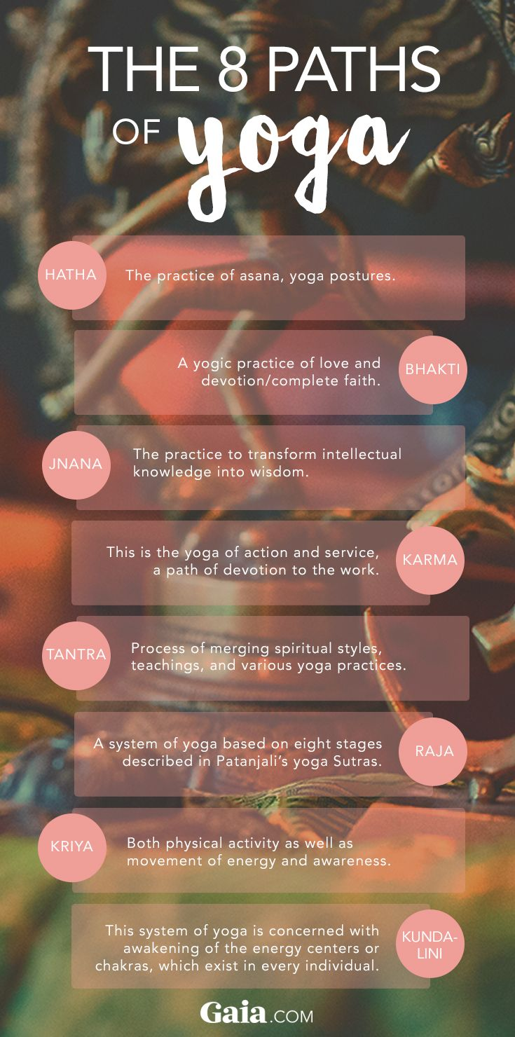 The 8 Paths of Yoga: Which practice is best for you?