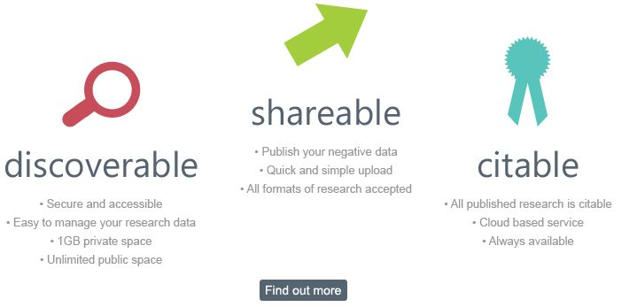 figshare - credit for all your research