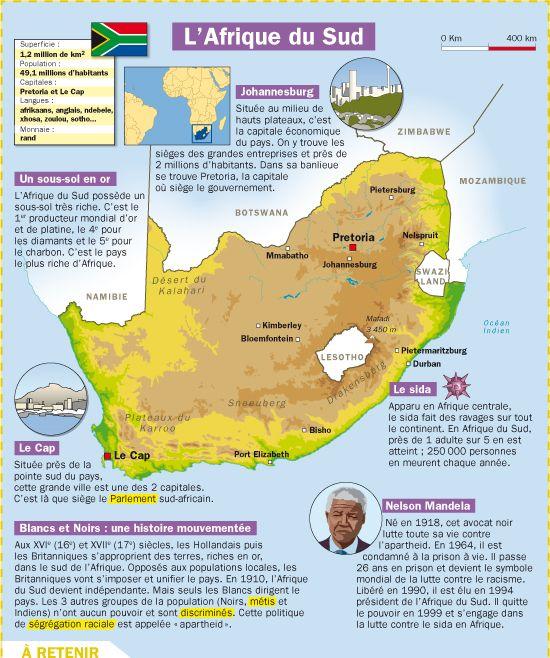 Fiche exposés : L'Afrique du Sud