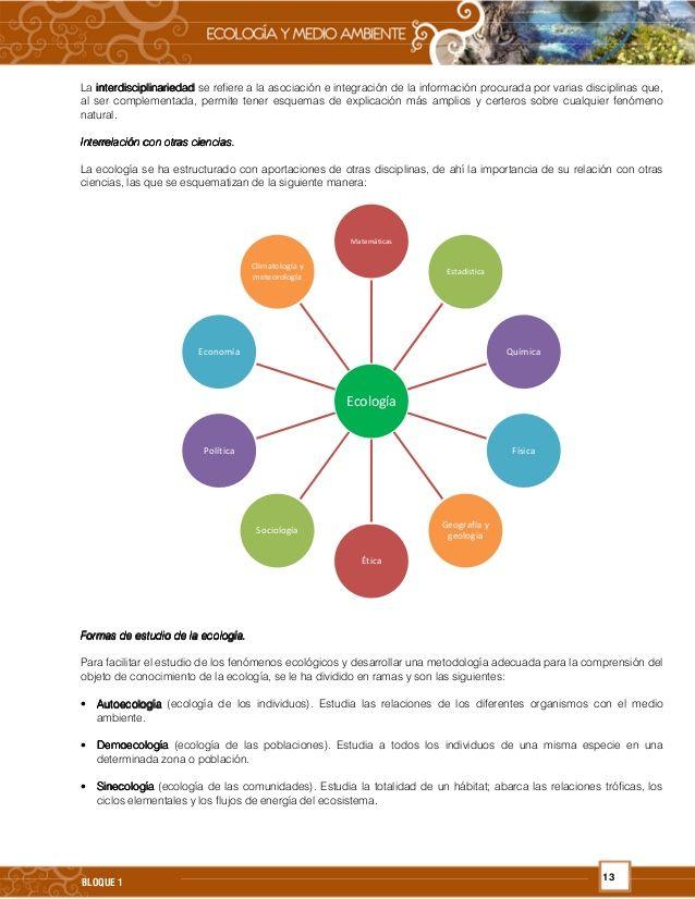 Libro de Ecologia Medio Ambiente
