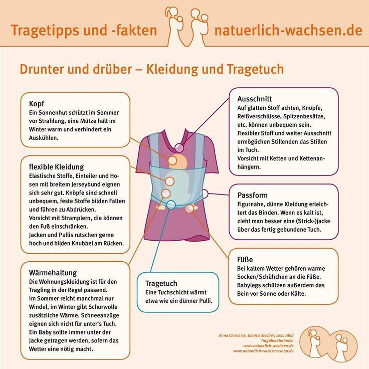 Facts zum Thema Kleidung und Tragetuch  #Hoppediz #AusLiebezuDir #tragetuch #kleidung # babywearing #natuerlichwachsen.de