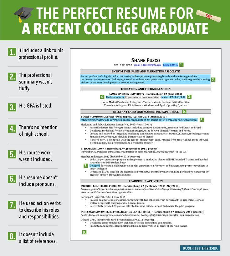 Recent college graduate college resume perfect resume