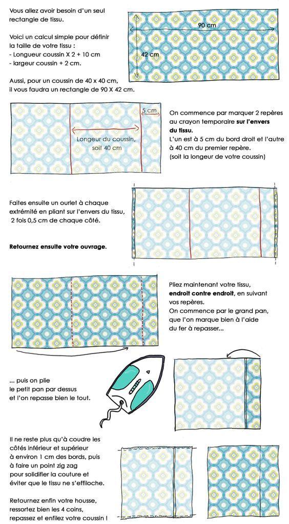 En dessin : confectionnez vous-même vos housses de coussins // http://www.deco.fr/loisirs-creatifs/actualite-549678-fabriquer-housses-coussins-portefeuille.html: