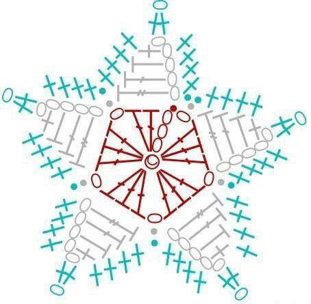 Crochet Star - Chart  ❥ 4U // hf
