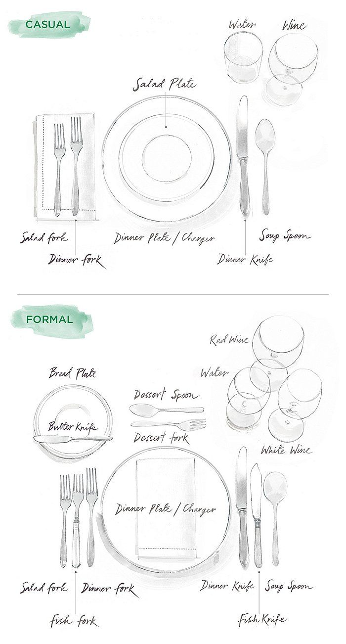 Formal dinner table setting etiquette - Your Holiday Table Setting Cheat Sheet