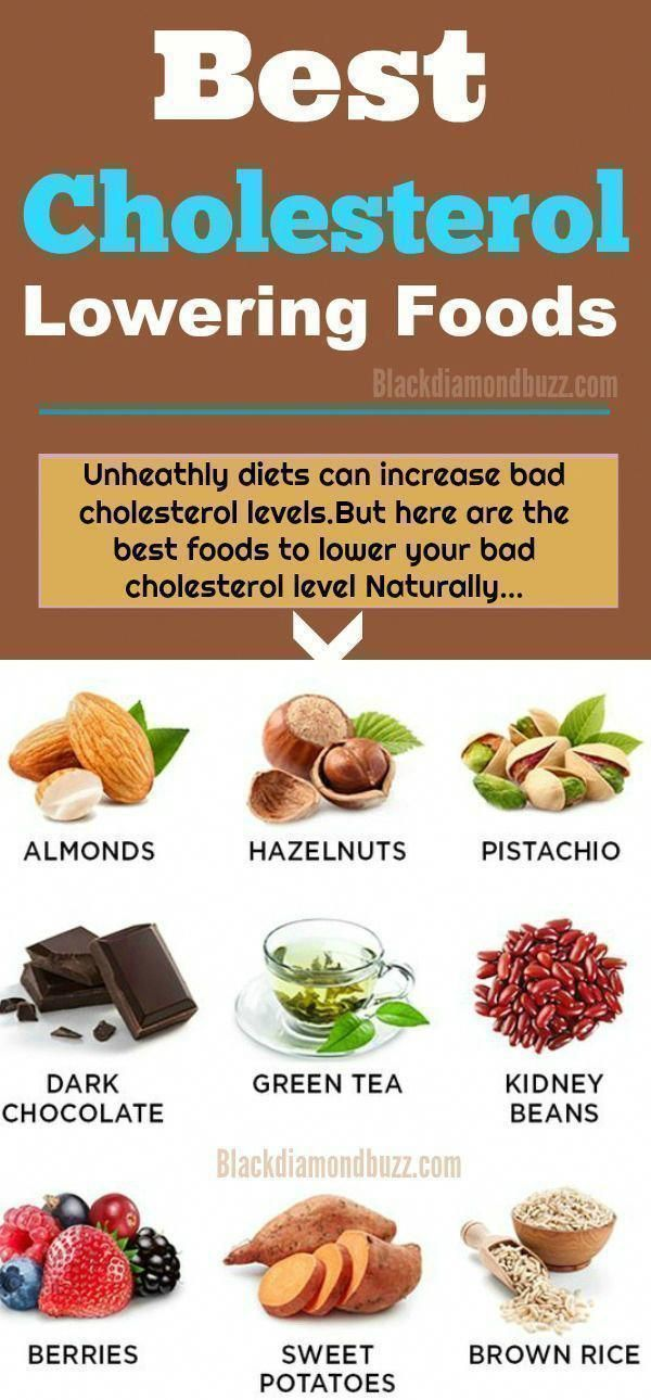 Best Cholesterol Lowering Foods Unhealthy Diets Can Increase Bad Cholesterol Levels Cholesterol Foods Cholesterol Lowering Foods Lower Cholesterol Naturally