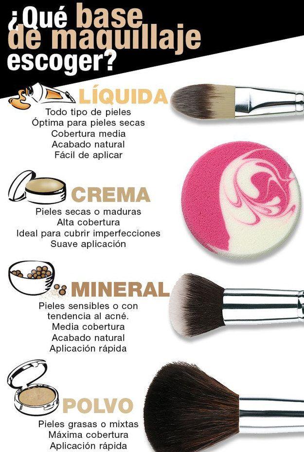 La base adecuada para tu tipo de piel. | 14 Infográficos que te ayudarán a dominar el arte del maquillaje
