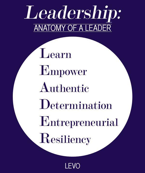 Moving beyond gender and leadership stereotype