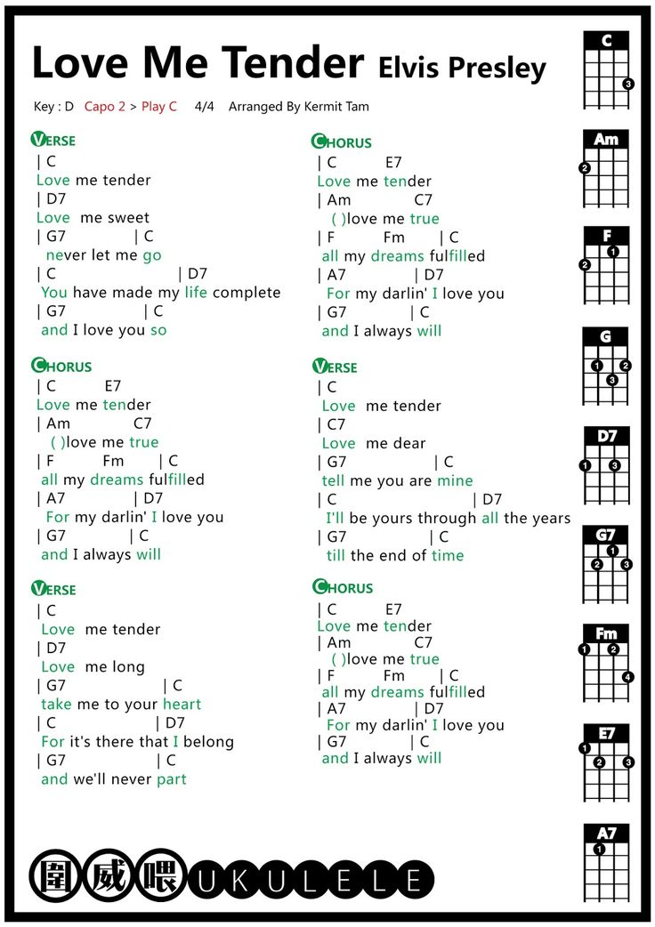 Guitar Chords To Ukulele Converter Image collections - basic guitar ...