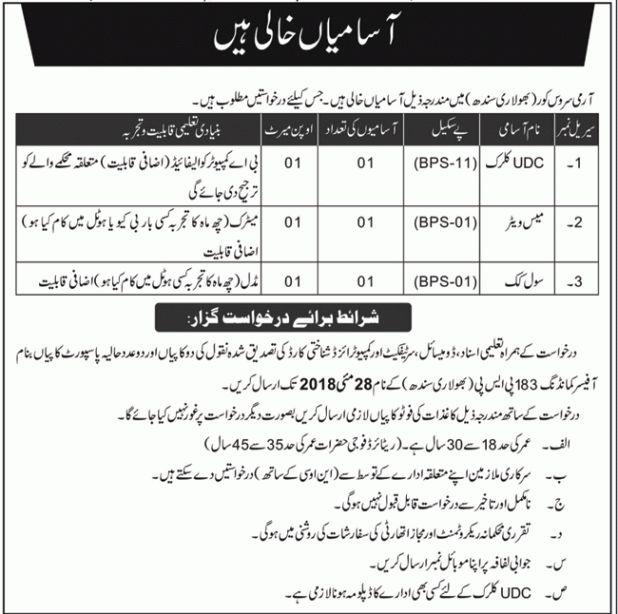 Pakistan ARMY Jobs 2018 Matric Base | Government Jobs | Army jobs