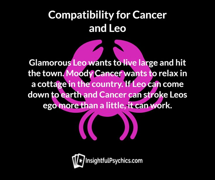 Astrology Cancer Dating Cancers And Leos